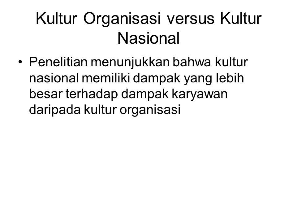 Kultur Organisasi versus Kultur Nasional