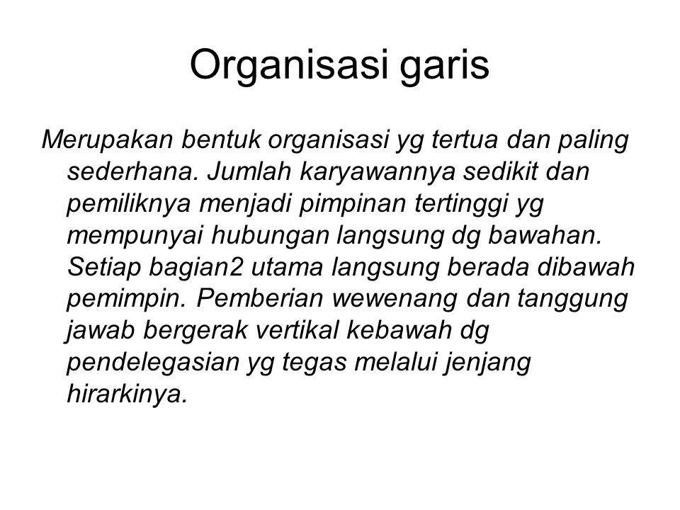 Organisasi garis