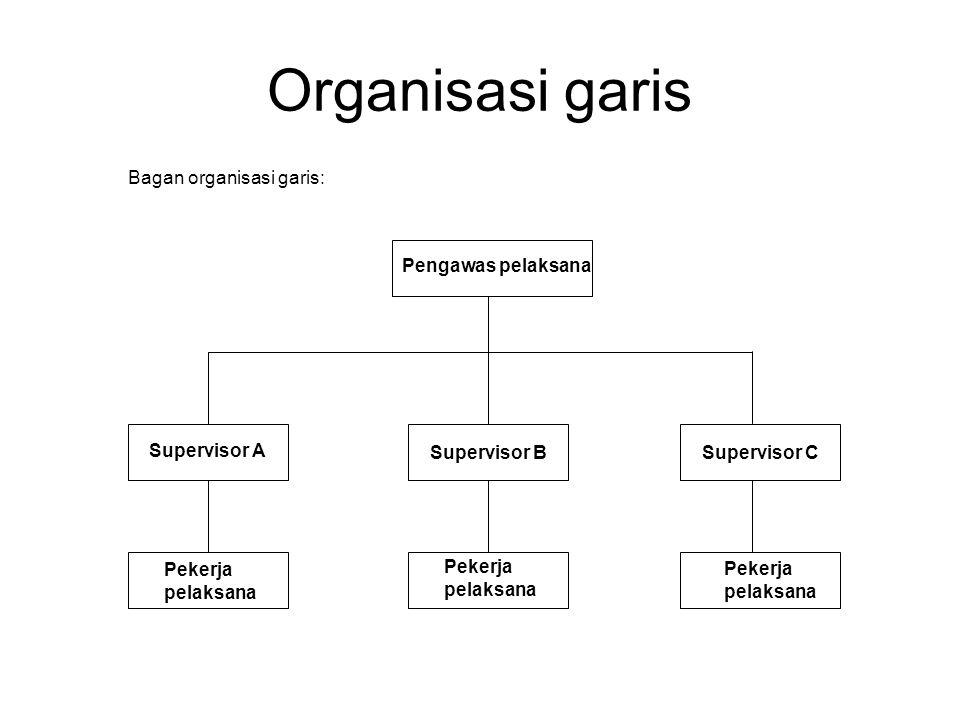 Organisasi garis Bagan organisasi garis: Pengawas pelaksana