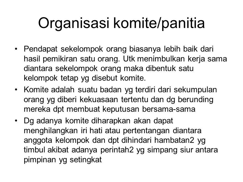 Organisasi komite/panitia