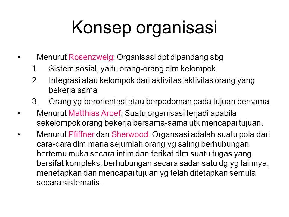 Konsep organisasi Menurut Rosenzweig: Organisasi dpt dipandang sbg