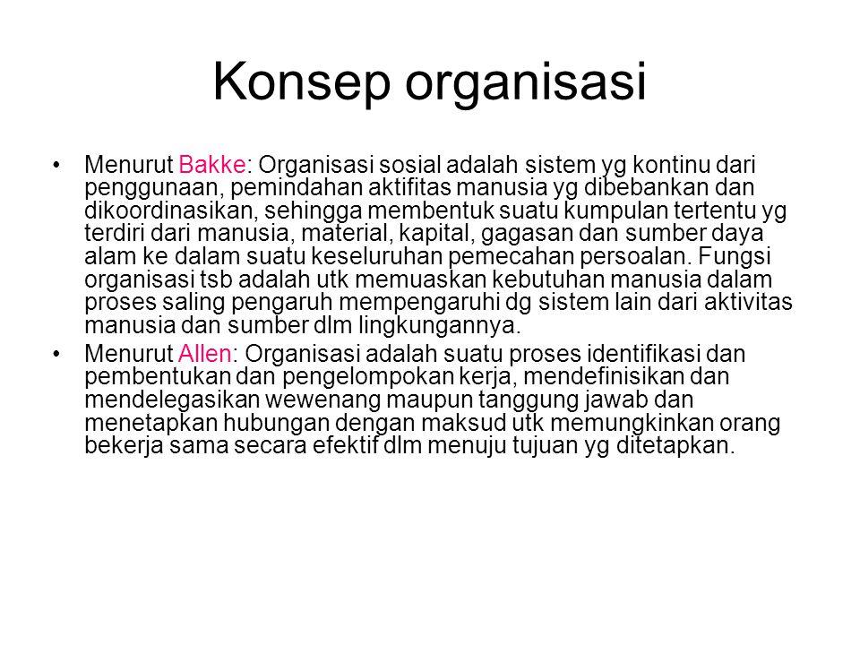Konsep organisasi
