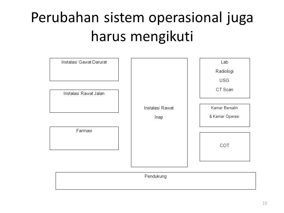 Perubahan sistem operasional juga harus mengikuti