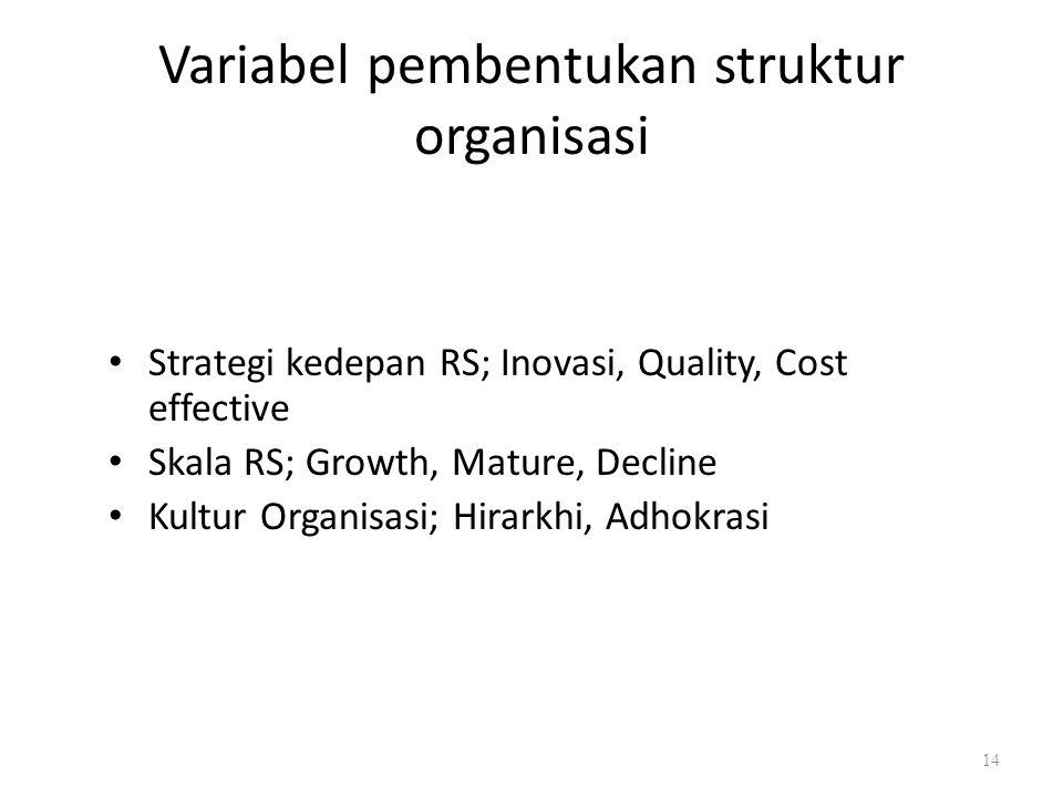 Variabel pembentukan struktur organisasi