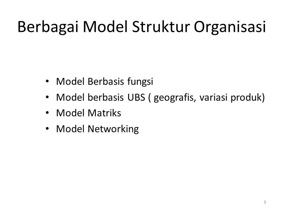 Berbagai Model Struktur Organisasi