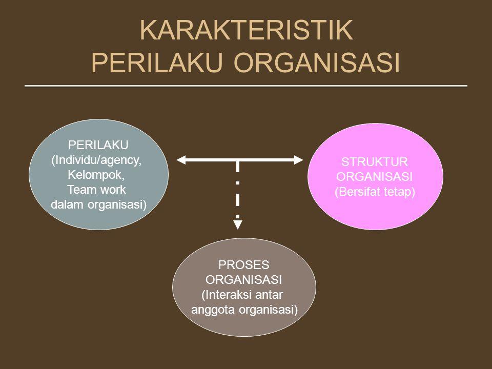 KARAKTERISTIK PERILAKU ORGANISASI
