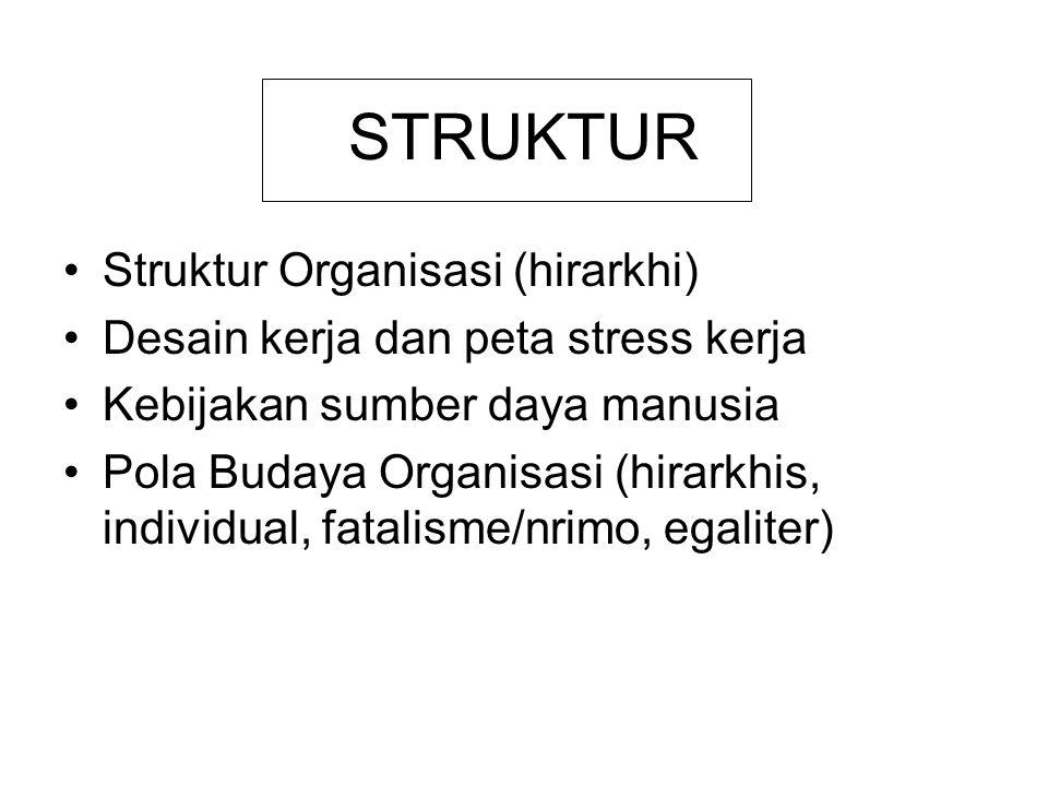 STRUKTUR Struktur Organisasi (hirarkhi)