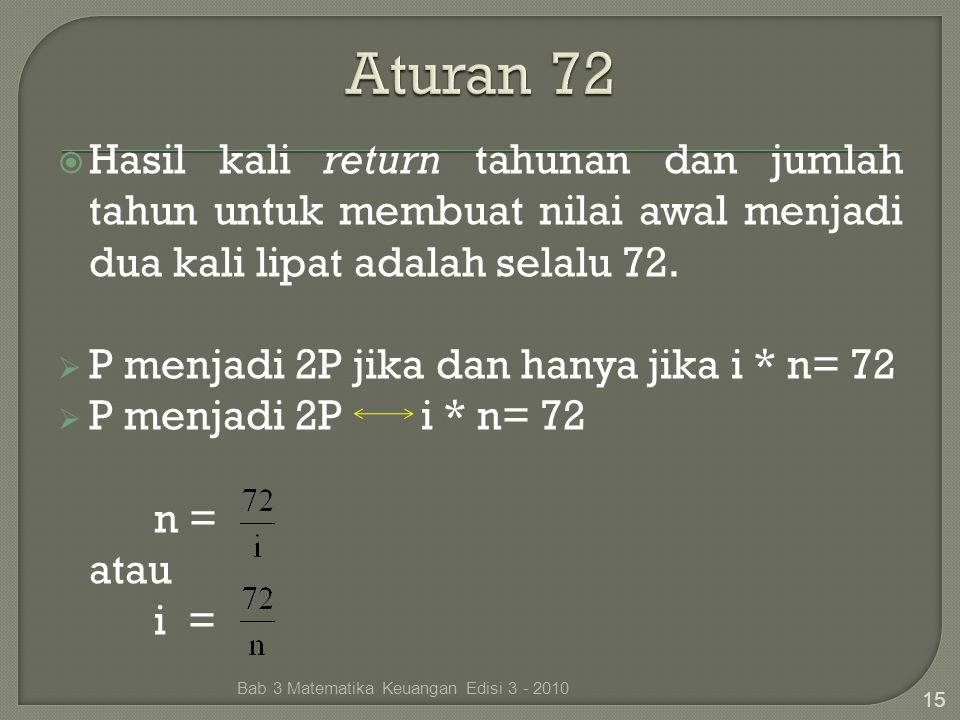 Aturan 72 Hasil kali return tahunan dan jumlah tahun untuk membuat nilai awal menjadi dua kali lipat adalah selalu 72.