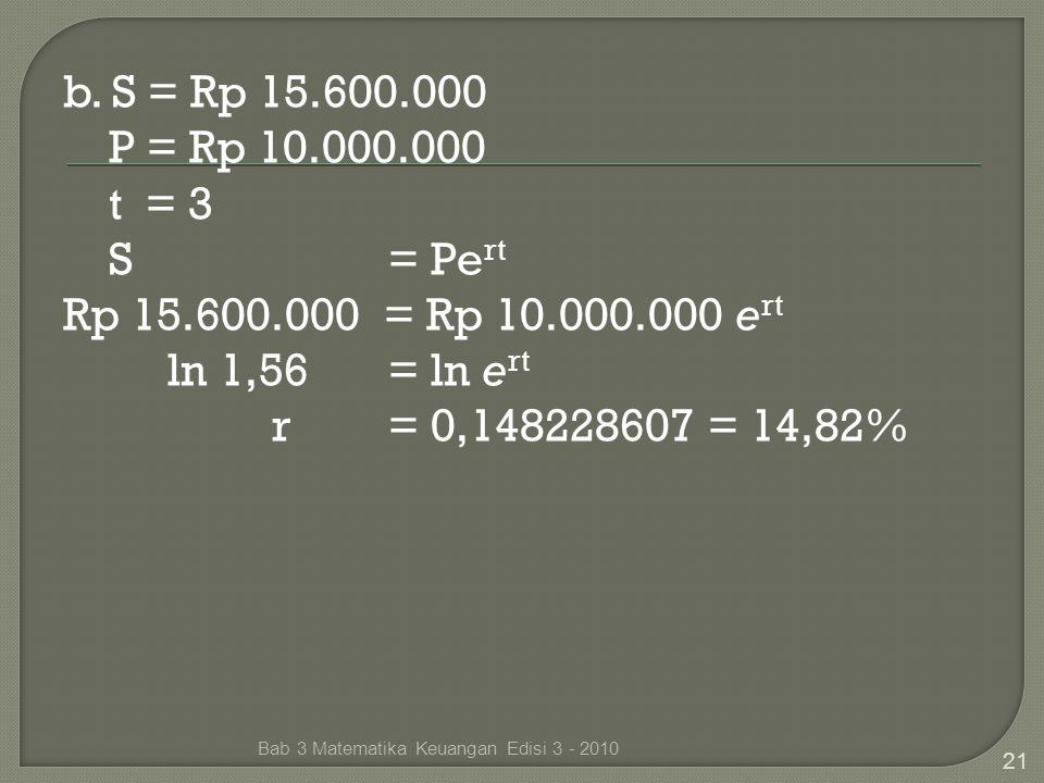 b. S = Rp 15.600.000 P = Rp 10.000.000 t = 3 S = Pert Rp 15.600.000 = Rp 10.000.000 ert ln 1,56 = ln ert r = 0,148228607 = 14,82%