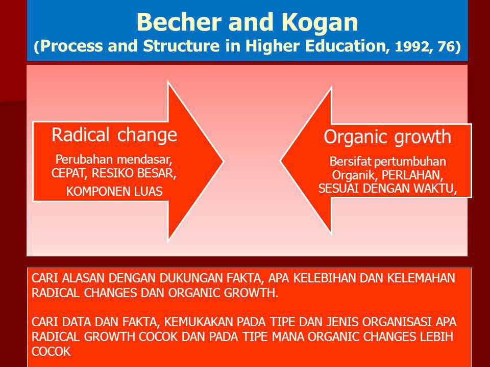 Becher and Kogan (Process and Structure in Higher Education, 1992, 76)