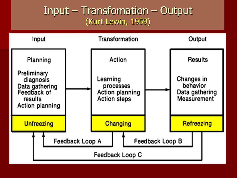 input transformation and output process of honda company