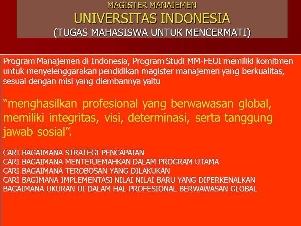 MAGISTER MANAJEMEN UNIVERSITAS INDONESIA (TUGAS MAHASISWA UNTUK MENCERMATI)
