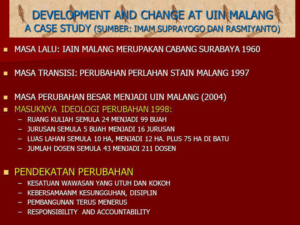 DEVELOPMENT AND CHANGE AT UIN MALANG A CASE STUDY (SUMBER: IMAM SUPRAYOGO DAN RASMIYANTO)