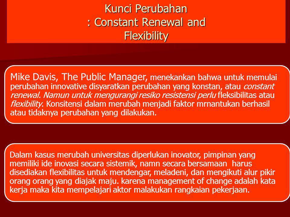 Kunci Perubahan : Constant Renewal and Flexibility