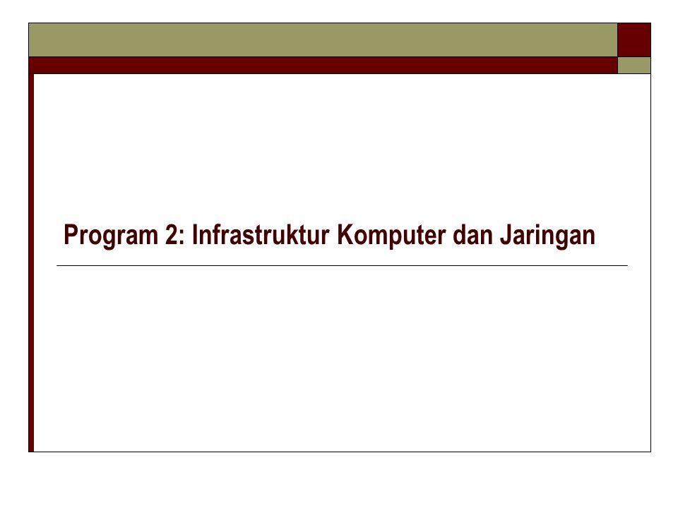 Program 2: Infrastruktur Komputer dan Jaringan