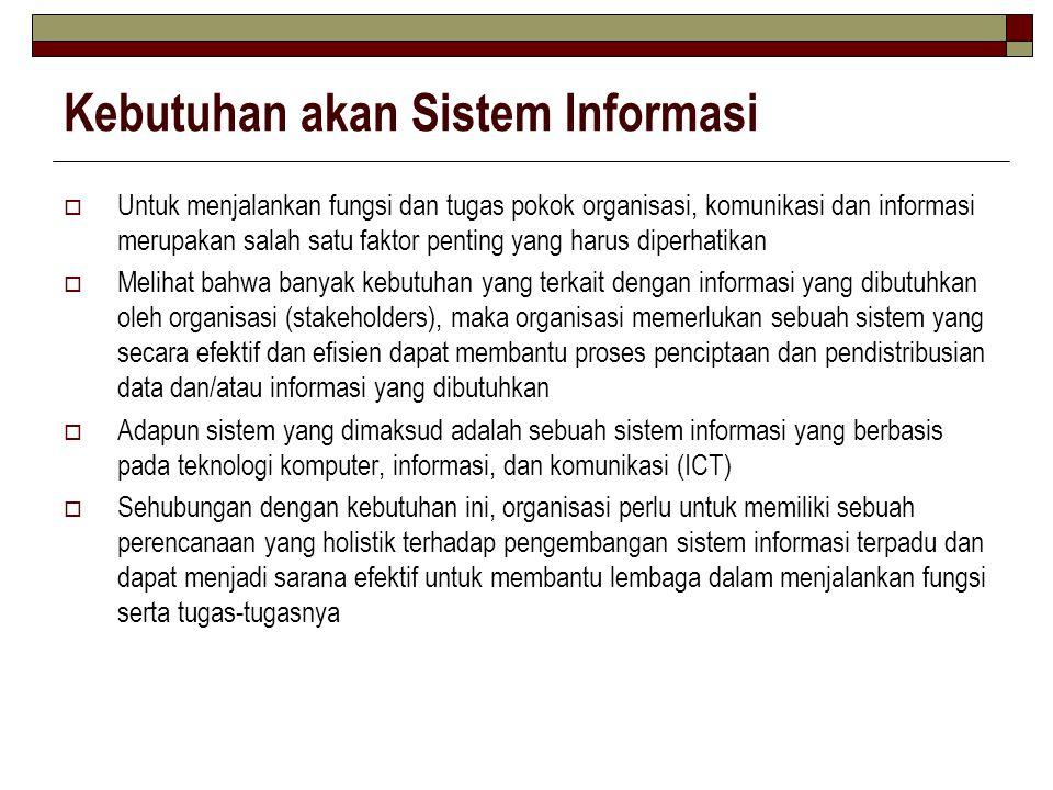 Kebutuhan akan Sistem Informasi