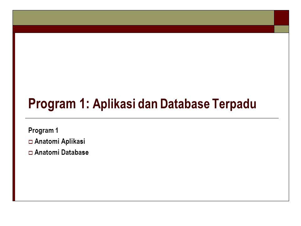 Program 1: Aplikasi dan Database Terpadu