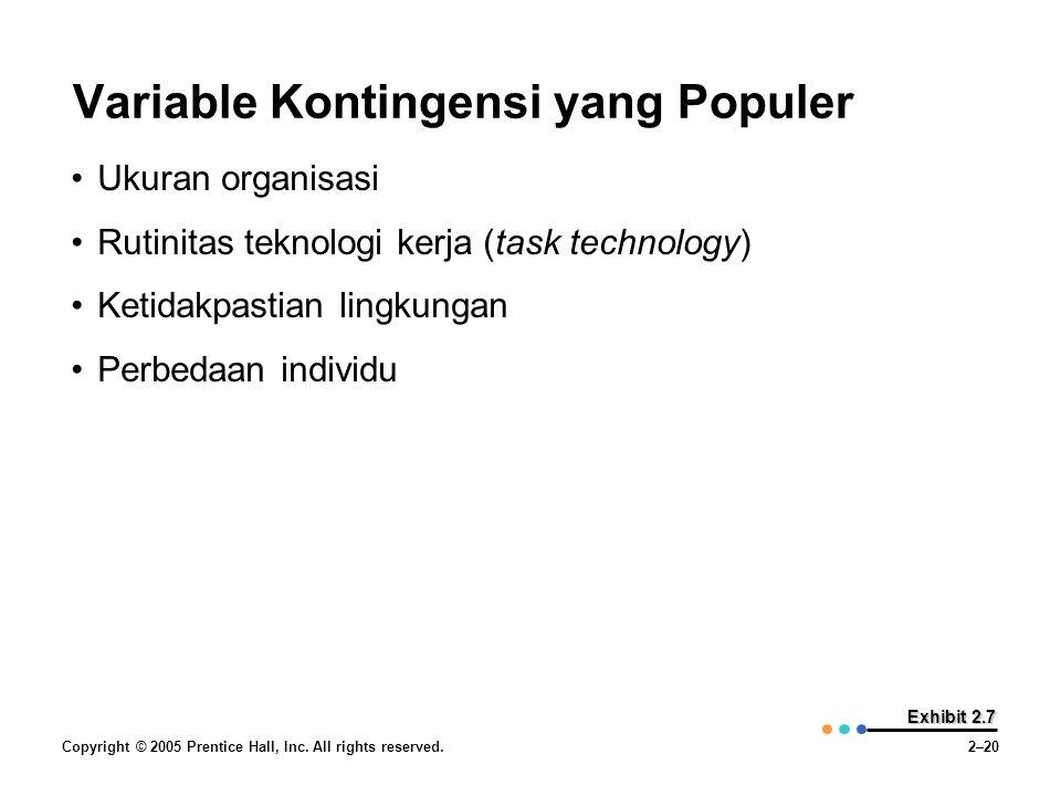 Variable Kontingensi yang Populer