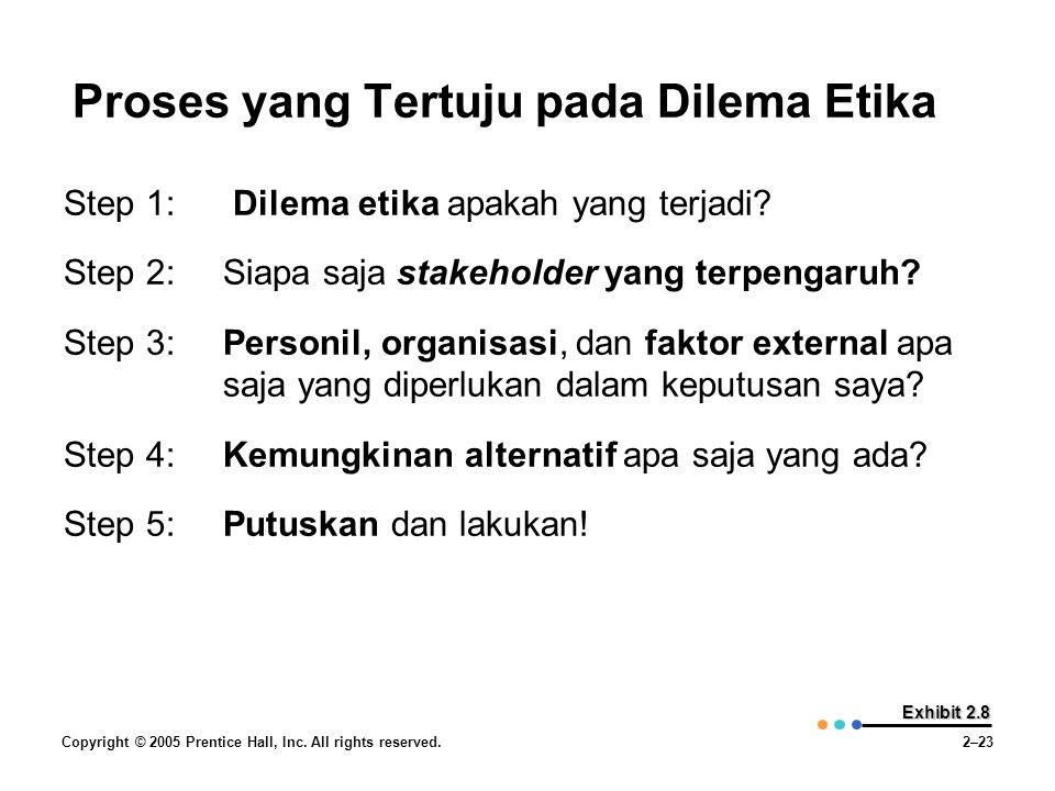 Proses yang Tertuju pada Dilema Etika