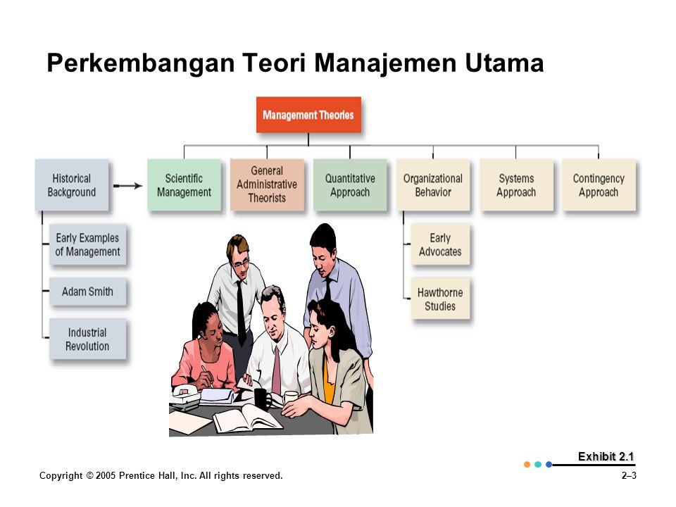 Perkembangan Teori Manajemen Utama