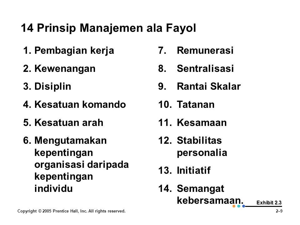 14 Prinsip Manajemen ala Fayol