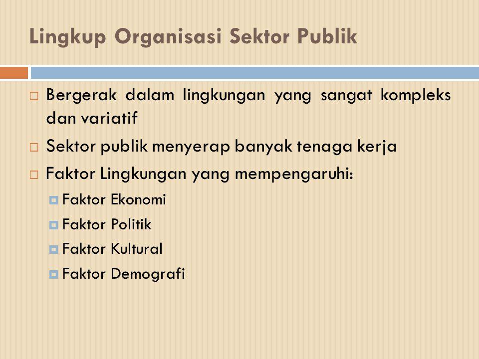 Lingkup Organisasi Sektor Publik