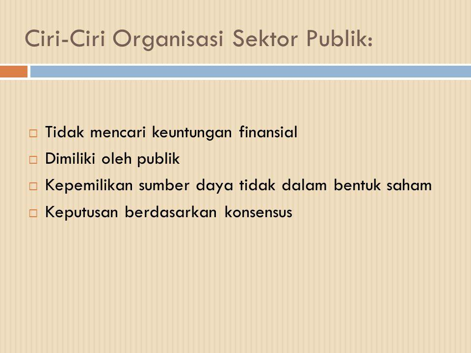 Ciri-Ciri Organisasi Sektor Publik:
