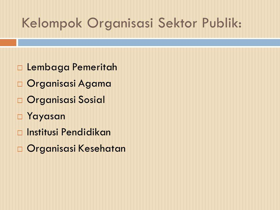 Kelompok Organisasi Sektor Publik: