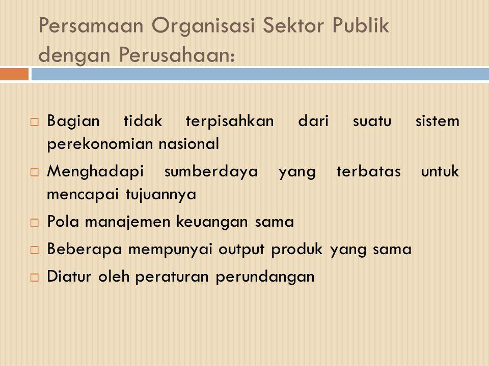 Persamaan Organisasi Sektor Publik dengan Perusahaan: