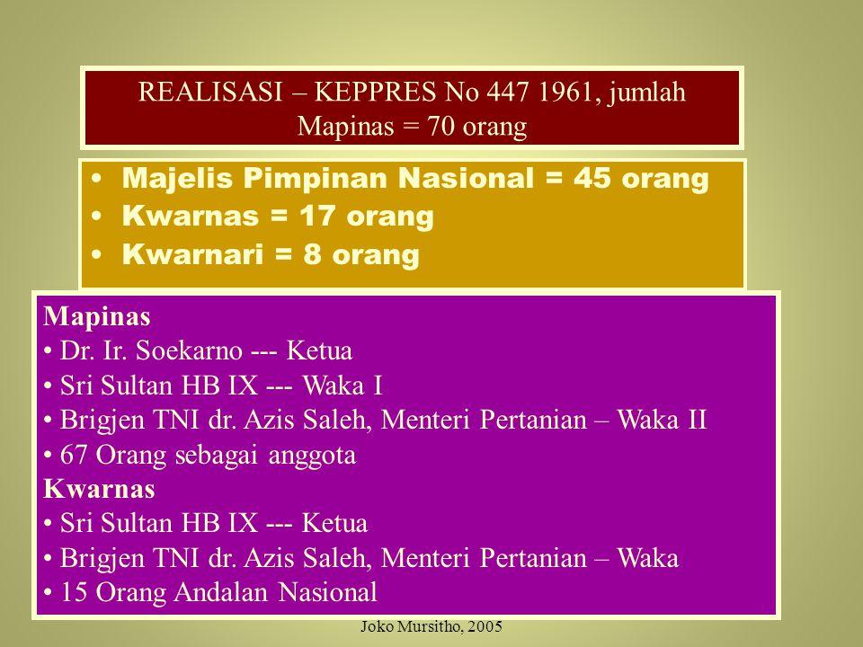 REALISASI – KEPPRES No 447 1961, jumlah Mapinas = 70 orang