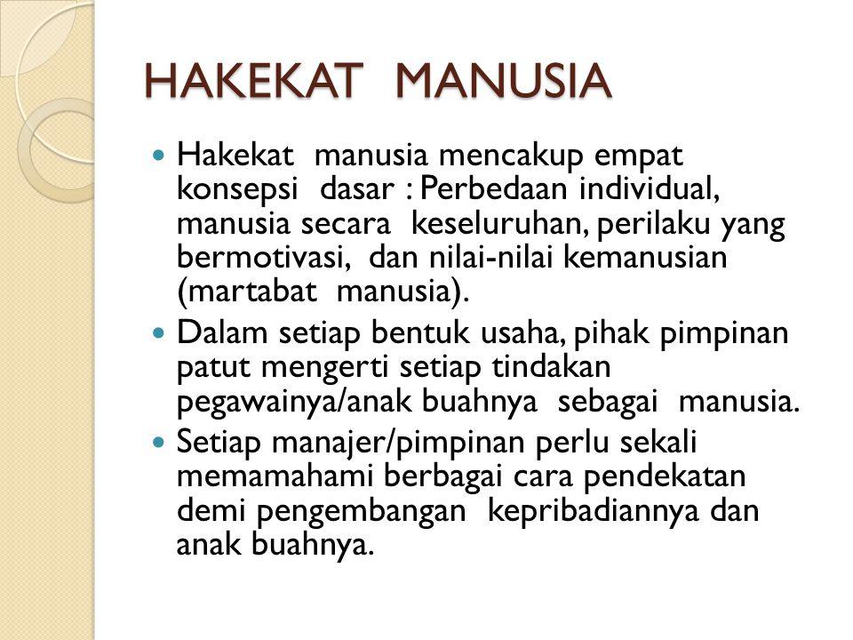 HAKEKAT MANUSIA