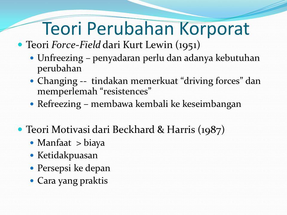 Teori Perubahan Korporat