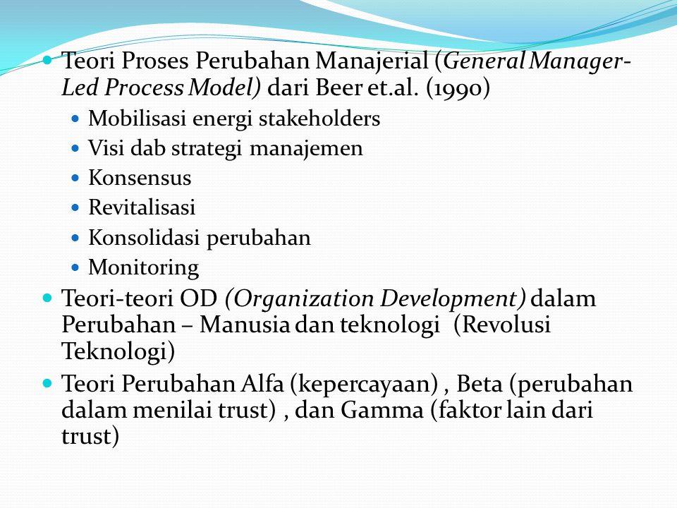 Teori Proses Perubahan Manajerial (General Manager-Led Process Model) dari Beer et.al. (1990)