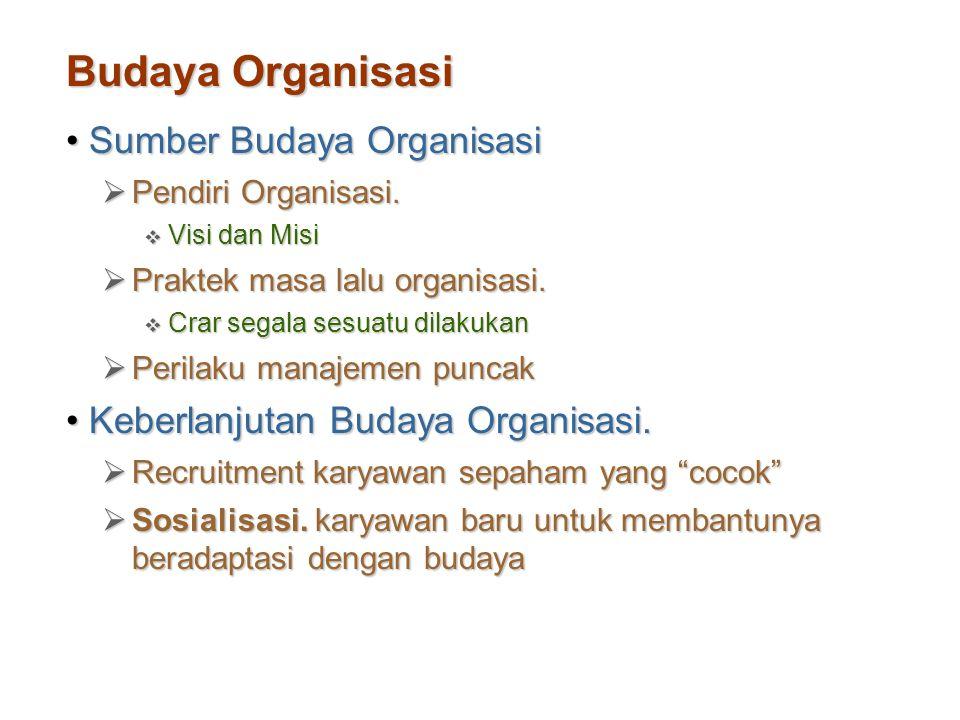 Budaya Organisasi Sumber Budaya Organisasi