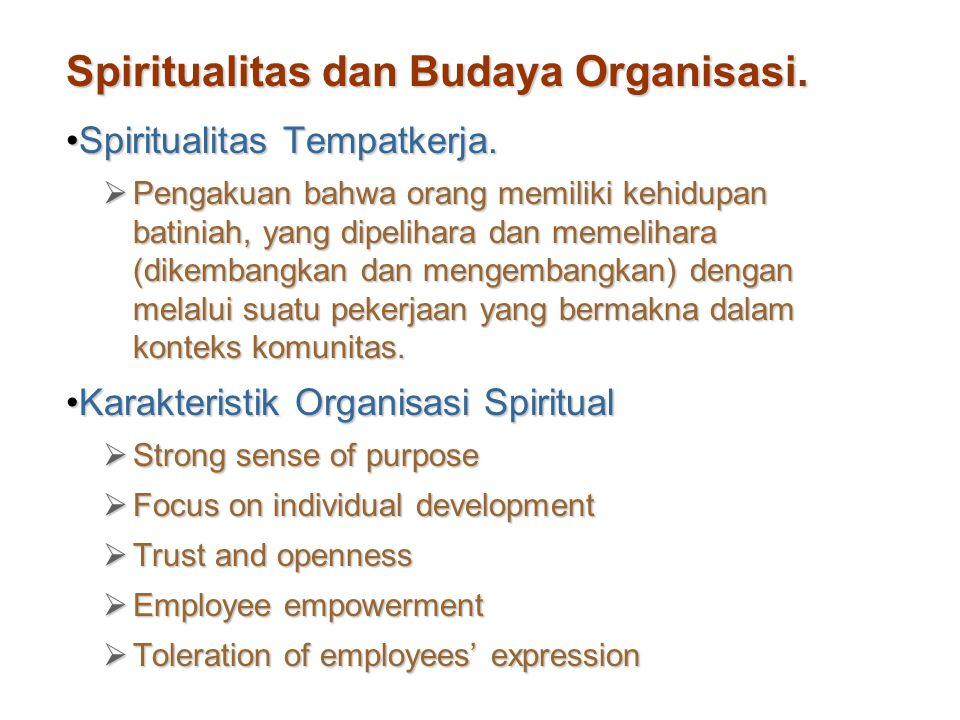 Spiritualitas dan Budaya Organisasi.