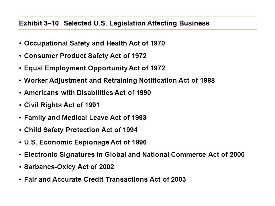 Exhibit 3–10 Selected U.S. Legislation Affecting Business