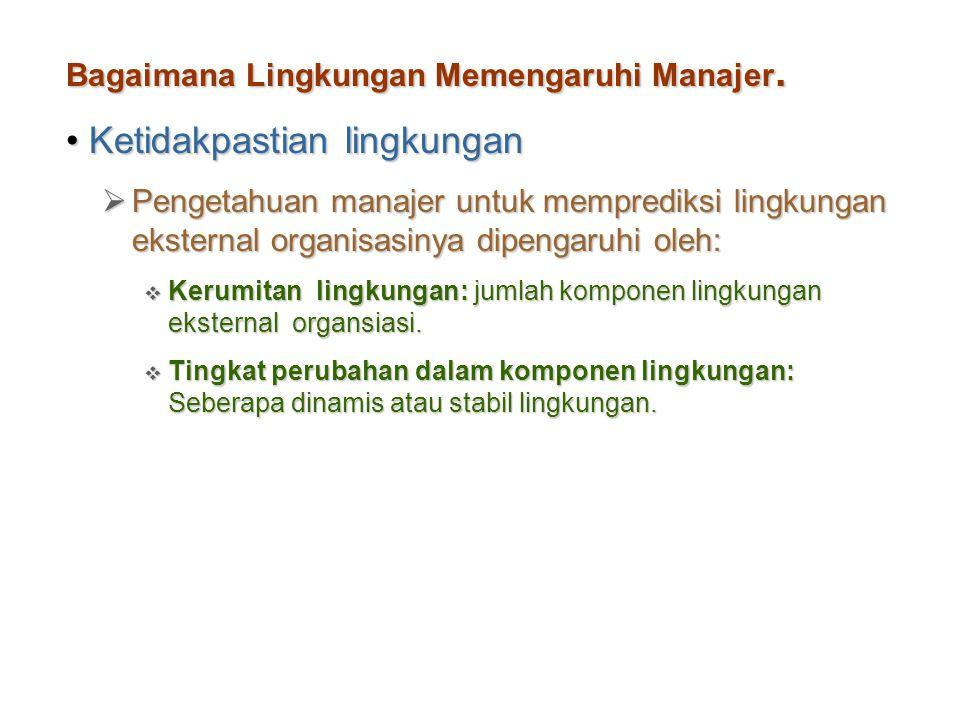 Bagaimana Lingkungan Memengaruhi Manajer.