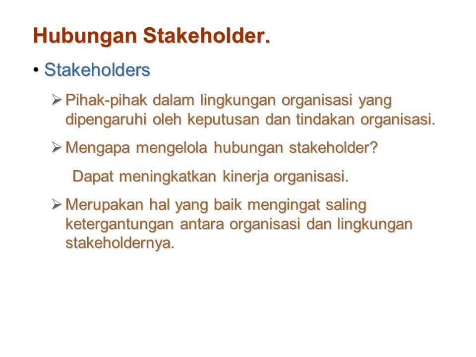 Hubungan Stakeholder. Stakeholders