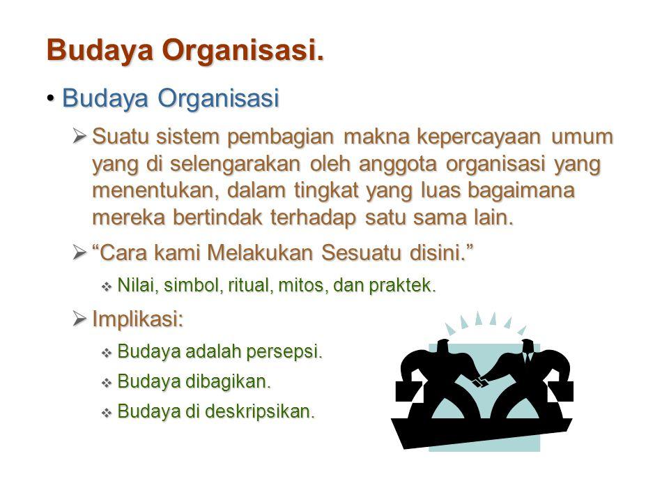 Budaya Organisasi. Budaya Organisasi