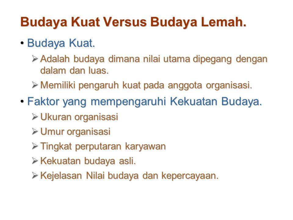 Budaya Kuat Versus Budaya Lemah.