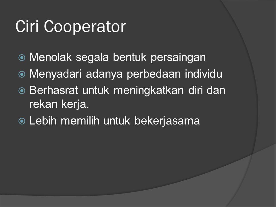 Ciri Cooperator Menolak segala bentuk persaingan