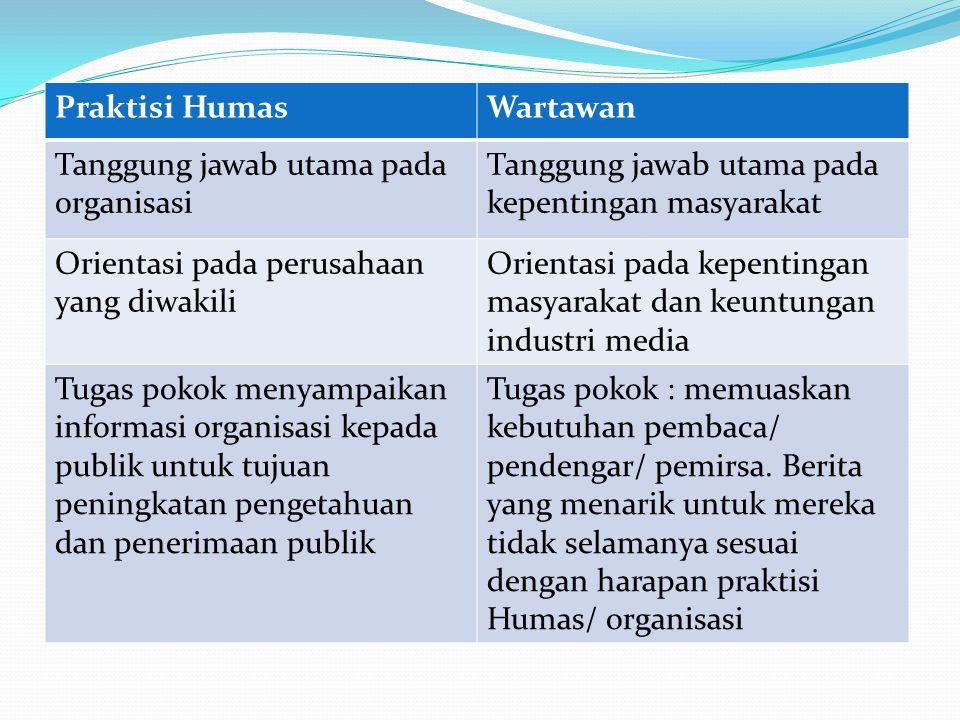 Praktisi Humas Wartawan. Tanggung jawab utama pada organisasi. Tanggung jawab utama pada kepentingan masyarakat.