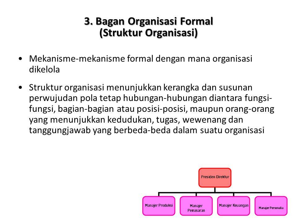 3. Bagan Organisasi Formal (Struktur Organisasi)