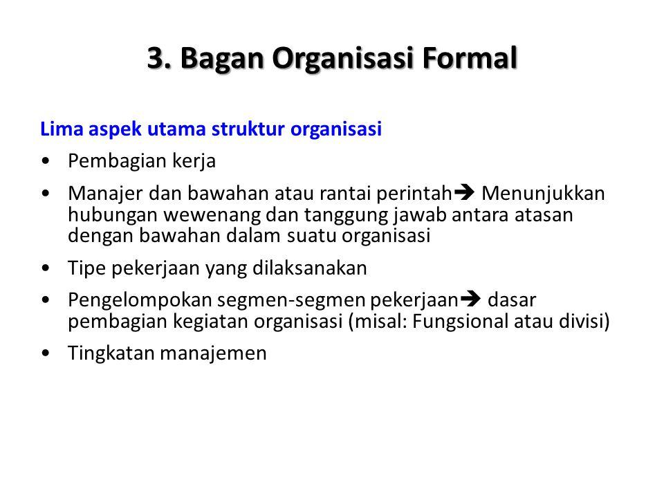 3. Bagan Organisasi Formal