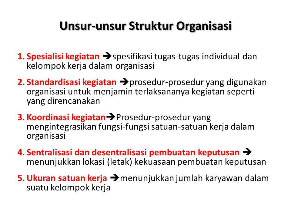Unsur-unsur Struktur Organisasi