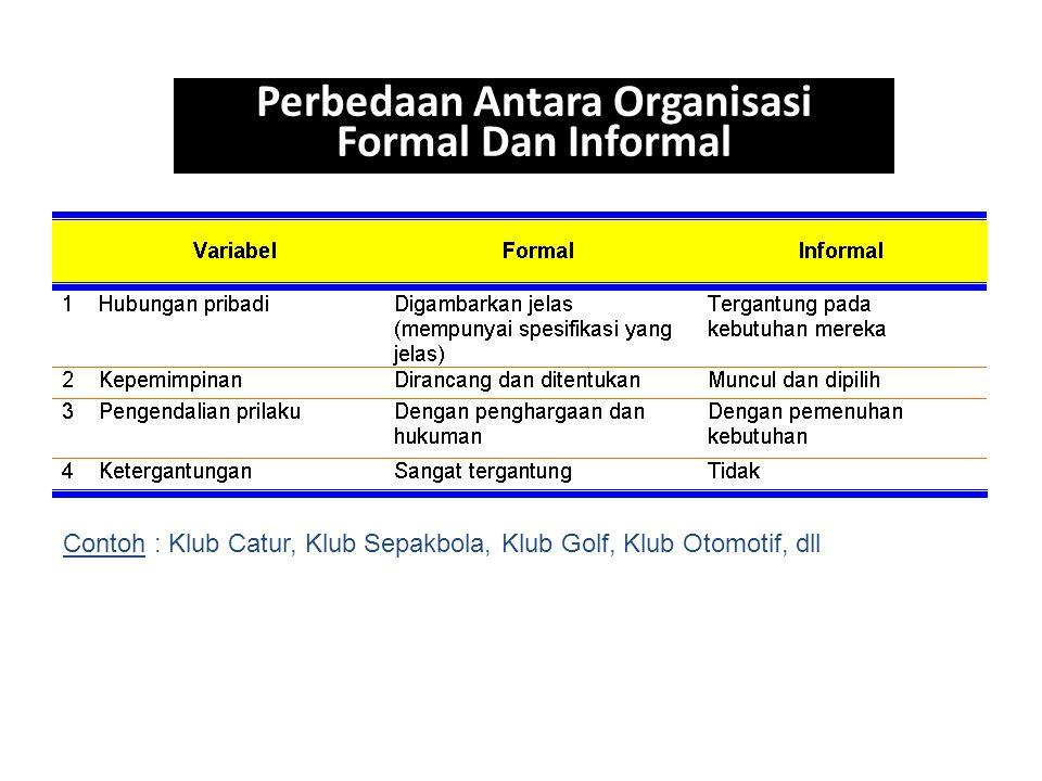 Perbedaan Antara Organisasi Formal Dan Informal