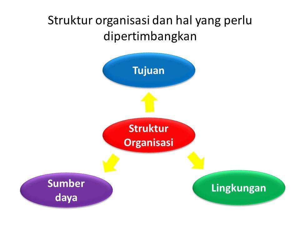 Struktur organisasi dan hal yang perlu dipertimbangkan