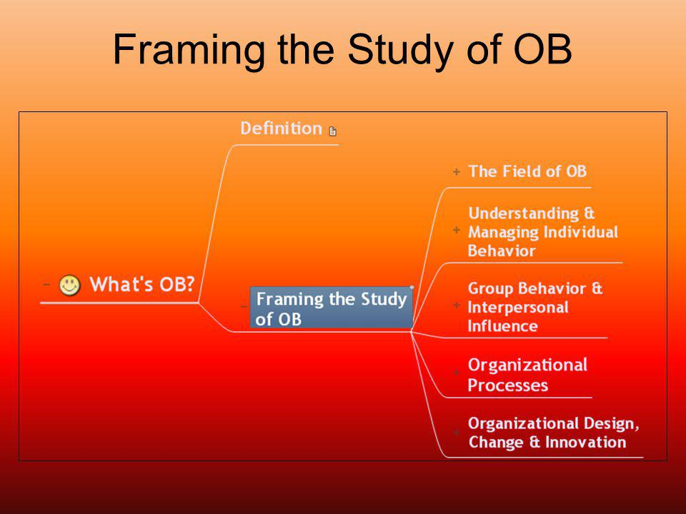 Framing the Study of OB