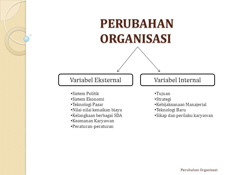 PERUBAHANORGANISASI Variabel Eksternal Variabel Internal