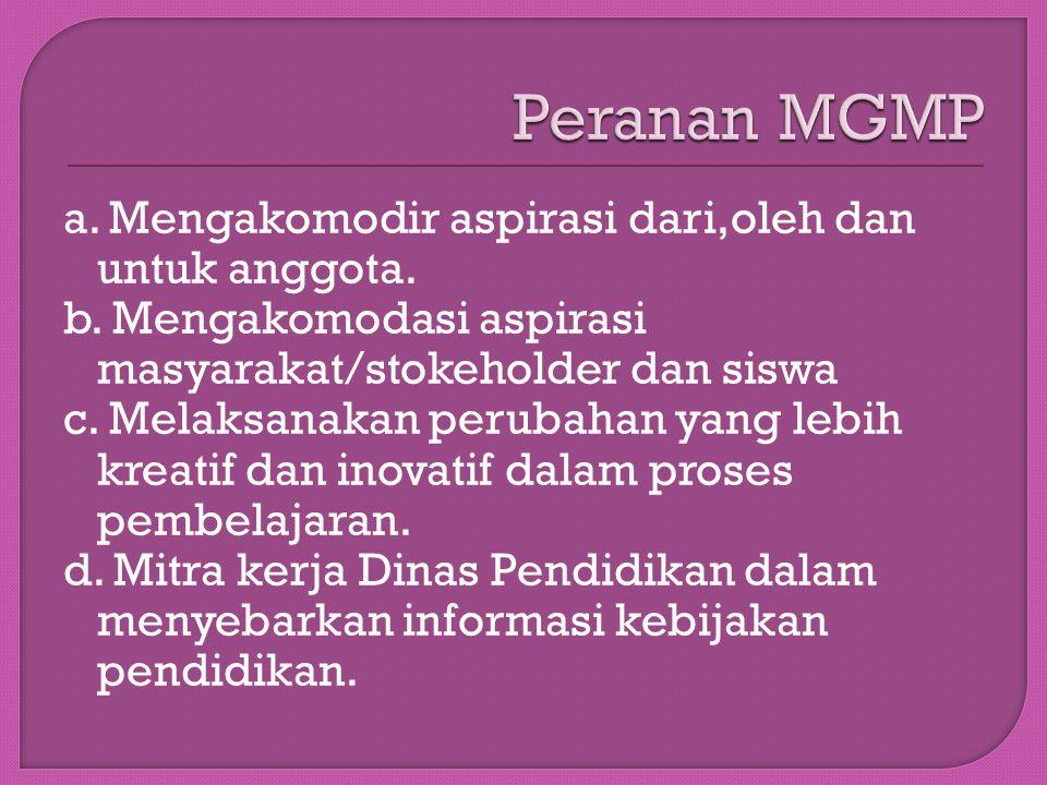 Peranan MGMP